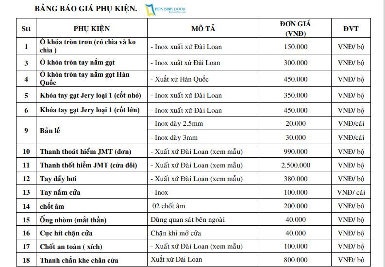 bảng báo giá phụ kiện